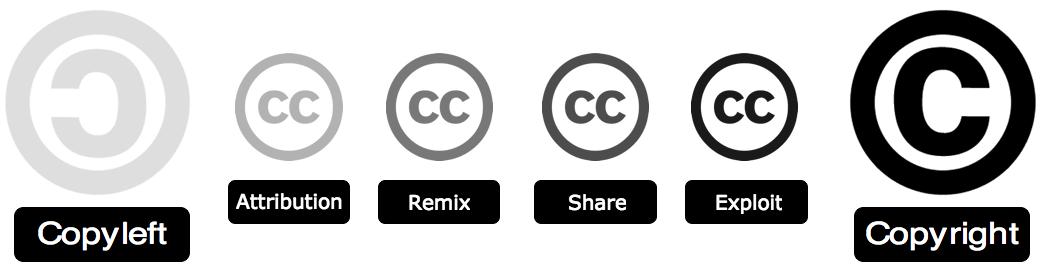 Creative Commons 101 Culture Numerique
