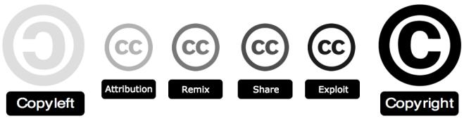 copyright-copyleft-creative-commons
